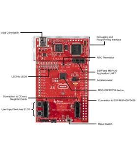 MSP-EXP430FR5739 - EXPERIMENTER BOARD, FOR MSP430FR5739 - MSP-EXP430FR5739