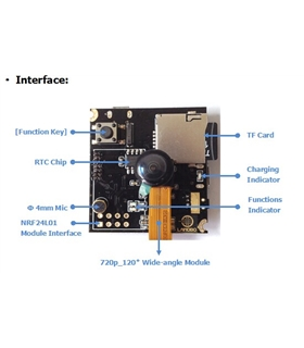 BANANAPI-D1  open-source IP camera - BANANAPI-D1
