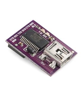 FTDI Basic Breakout - 5V - FTDIBASIC5V