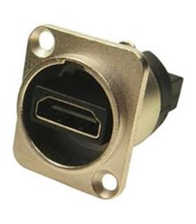 CP30116 - Adaptador Painel HDMI Femea HDMI Femea - CP30116