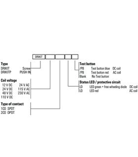 2476940000 - DRIKIT 230VAC 2CO LD/PB - 2476940000